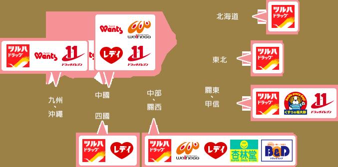 2019 鶴羽藥妝優惠券